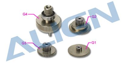 Picture of HSP61501 DS615 Servo Gear Set